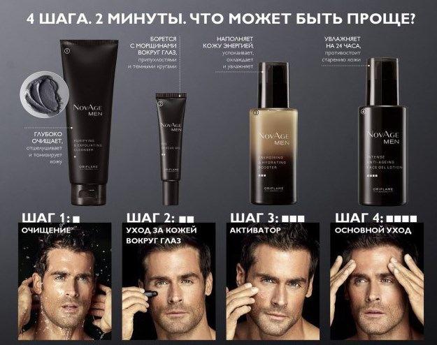4 этапа ухода за мужской кожей